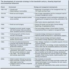 Advantages of cycling essay