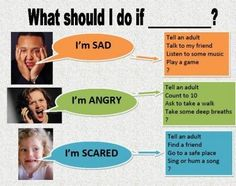 Emotions Board: good verbal tips for kiddos, and me! Feelings Activities, Counseling Activities, Therapy Activities, Play Therapy, Coping Skills, Social Skills, Life Skills, Emotional Regulation, Emotional Development