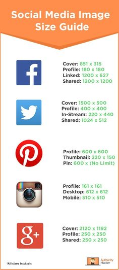 Social Media Image Size Guide #socialmedia #imagesizes #ImageCreation
