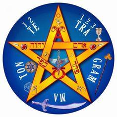 Image result for tetragrammaton medalla