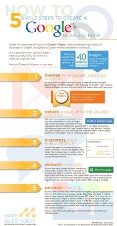 #Google plus #Business  - epublicitypr.com