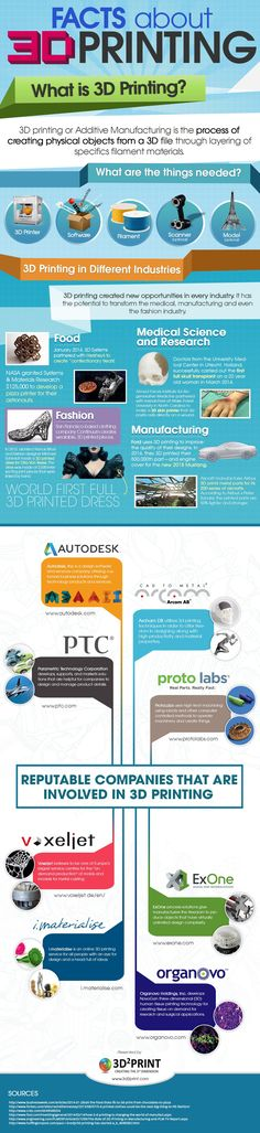Facts About #3DPrinting #infographic #Technology