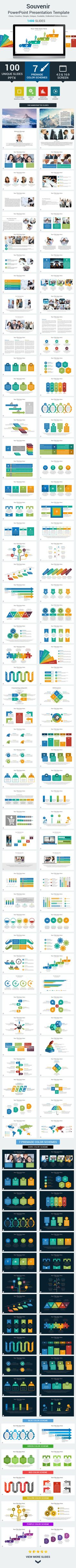 Souvenir PowerPoint Presentation Template (PowerPoint Templates)