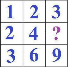 Wat number is this ?