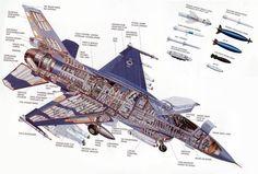 Componentes del F-16 Fighting Falcon