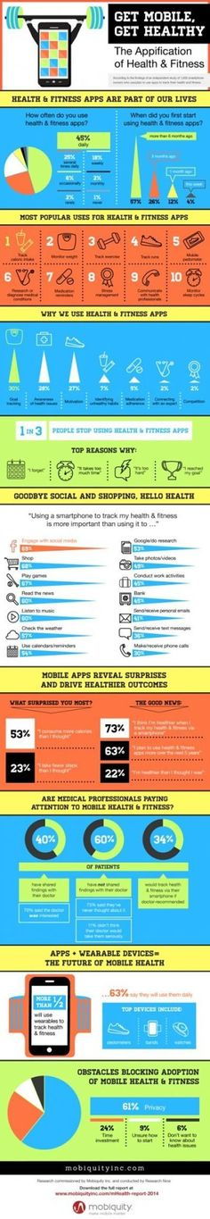 Infographic & report : Get Mobile, Get Healthy: The Appification of Health & Fitness Us Health, Health App, Health And Nutrition, Health And Wellness, Health Fitness, Nutrition Apps, Nutrition Tracker, Nutrition Store, Quantified Self