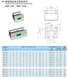 200 cnc linear rail ideas cnc router