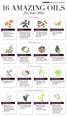 Beautify Yourself With Natural Oils