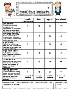 Fifth Grade Writing Rubric   narrative writing rubric for  th