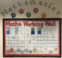 Year 2 maths working wall work concrete pictorial white rose display money classroom