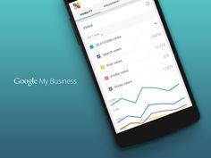 Google My Business by Alex S. Lakas