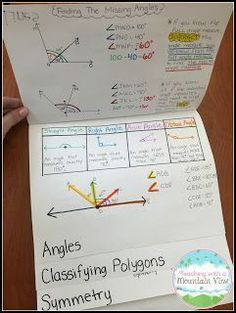 Teaching Angles waterfall book entry. You could easily put this into interactive notebook format, too!
