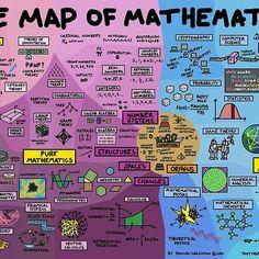 The Map of Mathematics