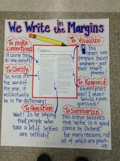 Anchor chart write in the margins ela anchor charts, close reading, language arts, 6th Grade Reading, Middle School Reading, 6th Grade Writing, Middle School Libraries, Middle School Writing, Middle School English, Reading Workshop, Reading Skills, Close Reading Strategies