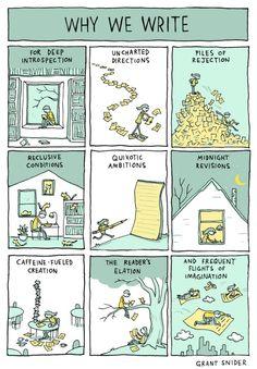 Perché scrivi?