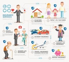 Business insurance character and icons template. Business insurance character and icons template. royalty-free business insurance character and icons template stock vector art & more images of infographic Family Life Insurance, Life Insurance For Seniors, Buy Life Insurance Online, Life Insurance Quotes, Term Life Insurance, Insurance Ads, Insurance Marketing, Life Insurance Companies, Insurance Business