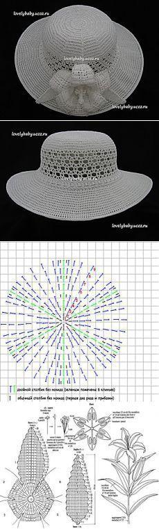 Шляпка для лета с плотными полями.