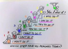 Which-step-have-you-reached-today?