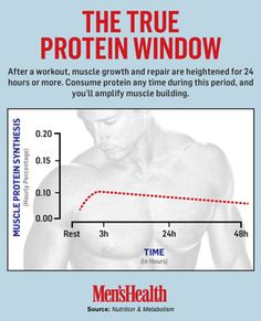 SHOULD I DRINK A SHAKE AFTER A WORKOUT?  Do you really need to eat protein after your workout? We separate fact from fiction      Read more at Men's Health: http://www.menshealth.com/nutrition/post-workout-shakes?cm_mmc=Facebook-_-MensHealth-_-Content-Nutrition-_-PostWorkoutShakes#ixzz2JSgjBU9R