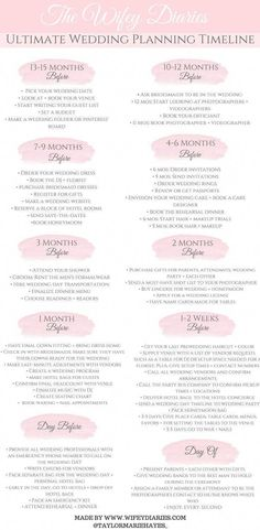 Tying The Knot: Wedding Planning Tips And Tricks Wedding To Do List, Wedding Guest List, Budget Wedding, Plan Your Wedding, Wedding Sets, Wedding Planner, Wedding Day, Wedding Venues, Dream Wedding