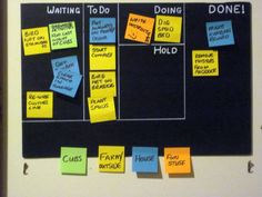 Picture of Make a personal Kanban board Loading. Previous Post Next Post Kaizen, Planner Organization, Office Organization, Recipe Organization, Organizing Tips, Kanban Board, Visual Management, Business Management, Classroom Management