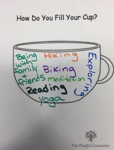 Self-Care Free Handout Child Therapy Activity