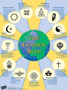 the golden rule in 13 different world religions