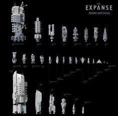 Spaceship Art, Spaceship Design, Spaceship Concept, Concept Ships, Futuristic Art, Futuristic Technology, The Expanse Ships, Runaway Camper, Sci Fi Spaceships