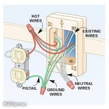 how to wire a finished garage diagram box and electrical wiring rh pinterest com Circuit Box Wiring Breaker Box Wiring