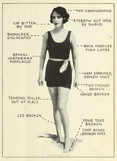 Hollywood beauty icon Bebe Daniels considered football a cream-puff when compared to life in the movies. Not counting illnesses, due to exposure, here is a chart of Bebe's enforced lay-offs due to injuries in the line of duty as a 1920's Hollywood actress. Ms Daniels has had enough broken legs, arms, concussions, dislocations and pulled tendons to last a whole football squad for an entire season.