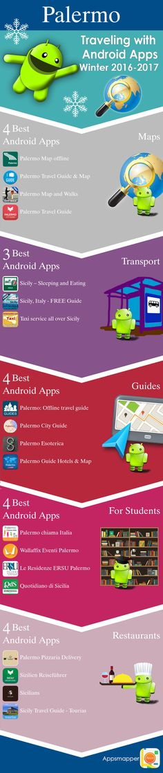 Palermo Android apps: Travel Guides, Maps, Transportation, Biking, Museums, Parking, Sport and apps for Students.
