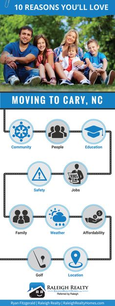 Moving to Cary, NC - What is life like when living in Cary North Carolina? The SECRET is out! Here are 10 reasons people in the town of Cary LOVE living here.... If you haven't already have the chance to visit Cary or are looking for things to do in Cary NC let us know! The homes for sale in Cary are affordable, and there is a lot of economic opportunity for anyone searching for jobs!