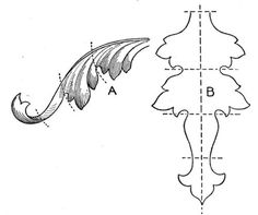 BUILDING A WROUGHT IRON GATE | Acanthus Leaves Page. | [1 of 3]