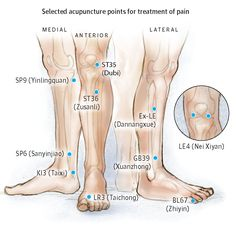 Acupuncture for PAIN, an article by the Journal of American Medical Association (JAMA).