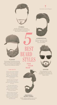 We love every look from clean-shaven to full-on fuzz -- but a bit of beard guidance never hurt. Check out five can't-lose beard styles.