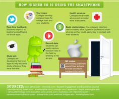 50 Free Android Apps Being Used In Education Right Now - Edudemic