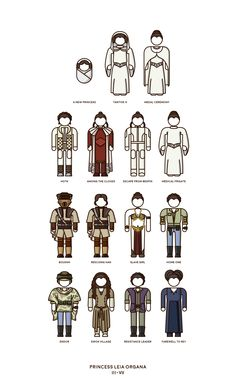 Continuing my quest to illustrate (nearly) every single Star Wars Costume, now including the droids, Anakin, Obi Wan and Chewbacca! - Album on Imgur