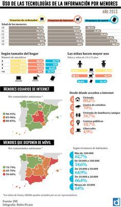 Cómo usan internet y el móvil los menores en España (Infografia)