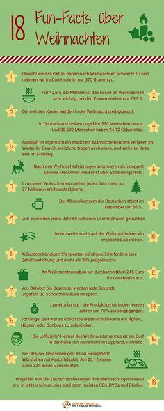 Infografik: 18 Fun-Facts über Weihnachten. Über das besinnlichste Fest des Jahres gibt es viel zu erzählen. Wir haben ein paar Fakten zusammengetragen, die Sie vielleicht noch nicht wussten. Nehmen Sie sich einen Moment Zeit und schmunzeln Sie über unsere 18 kuriosen Fakten über Weihnachten! #Infografikmami