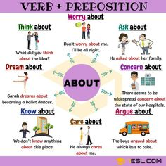 Prepositions with Verbs: Common Collocations with ABOUT