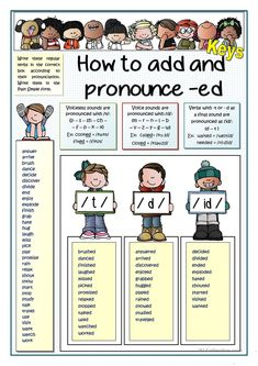 HOW TO ADD AND PRONOUNCE -ED
