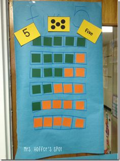 Here's a great anchor chart on ways to make five. Post also includes an anchor chart on different ways to show five.