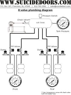 Basic schematic for wiring up aux reverse lights with