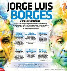 #HoyRecordamosA Jorge Luis Borges y su obra extraordinaria, que es parte fundamental de la literatura universal por su singular estilo narrativo. #Infographic