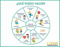 Teaching Spanish, Teaching English, Spanish Classroom, Behavior Management, Classroom Management, Social Work, Social Skills, Therapy Activities, Preschool Activities
