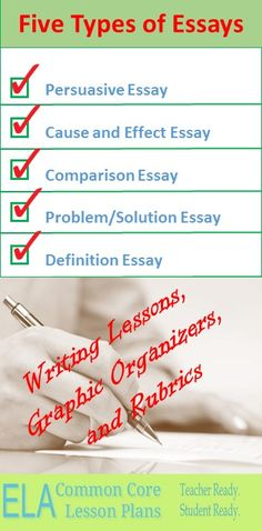 43 Best types of essay images in 2016 | Types of essay