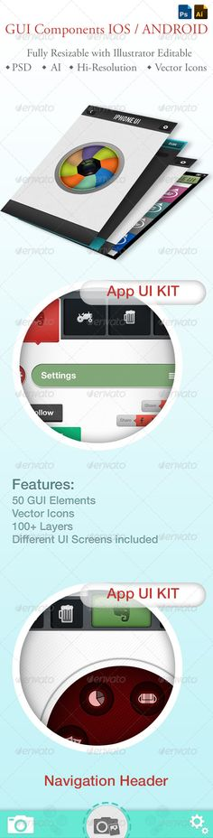 GUI Components iPhone and Android
