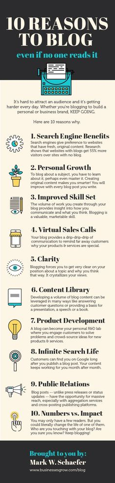 10 reasons to blog (even if no one reads it) - Great resource for nonprofits, social enterprise, entrepreneurs, small business, startups!