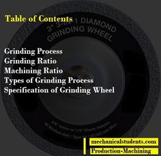 Grinding Wheel-Grinding Process,types,ratio,Specification of Grinding wheel Machining Process, Surface Finish, Grinding, Type, Ribbons