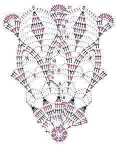 Схема для вязания крючком круглой салфетки